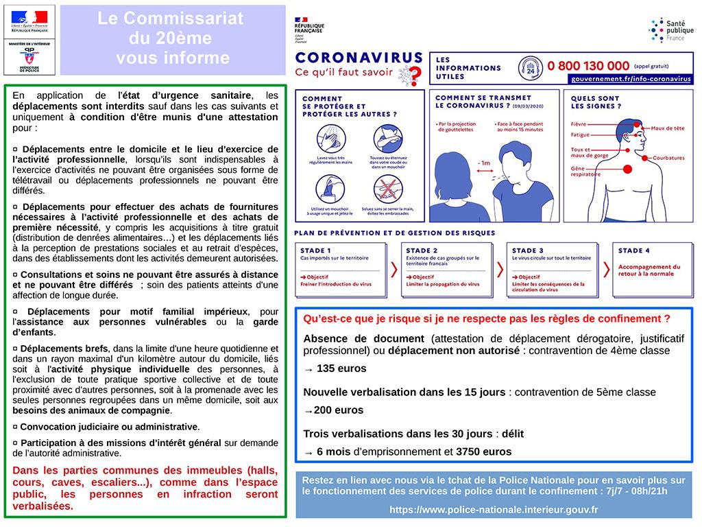 Couvrir Une Cour Intérieure le commissariat du 20e vous informe - covid19 - ménilmontant
